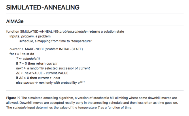 Simulated Annealing (SA)